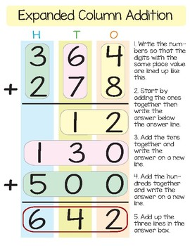 Expanded Column Addition Anchor chart
