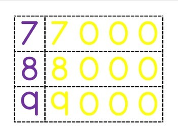 Expanded Form Number Cards