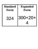 Expanded Form, Pictorial Form Chart