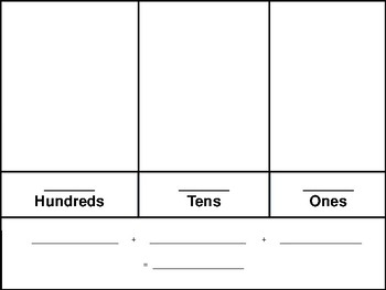 Expanded Form Place Value Chart
