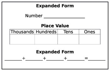 Expanded Form Place Value Poster
