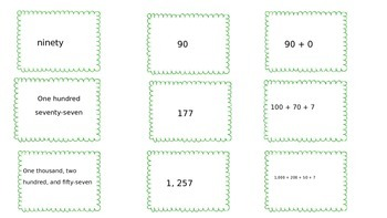 Expanded Form, Standard Form, Word Form Math Station