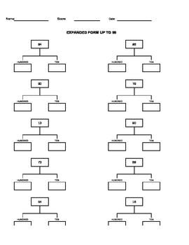 Expanded Form Tree Map - Place Value