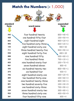Expanded Form and Word Name Activities