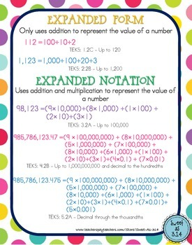 expanded form vs expanded notation anchor chart  11nd Grade Place Value Scaffolded Notes | Teachers Pay Teachers