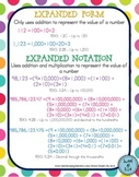 Expanded Form versus Expanded Notation