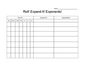 Expanded Form with Exponents