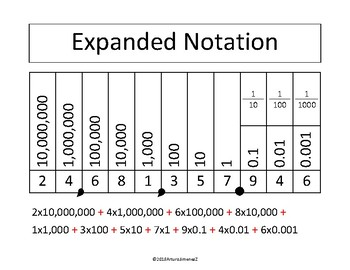 Expanded Notation Chart