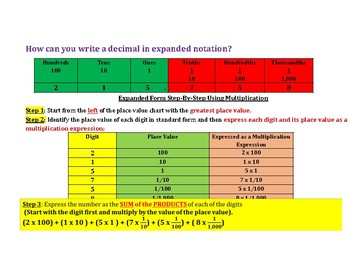 Expanded Notation Decimals PowerPoint