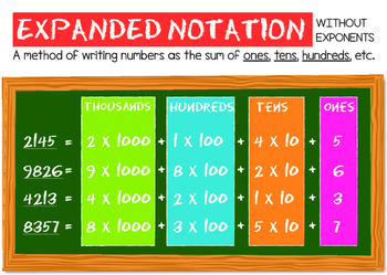 Expanded Notation Poster
