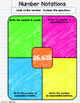 Expanded Notation for Google Interactive Grade 5