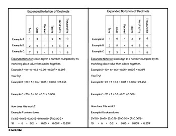 Expanded Notation of Decimals Notes and Activity for ISN