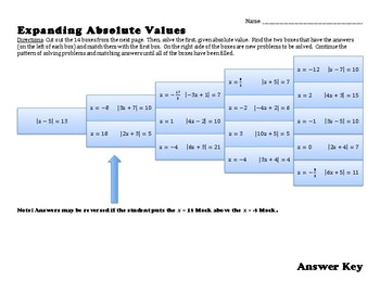 Expanding Absolute Values Worksheet