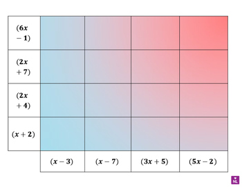 Expanding Binomials/Quadratics Harder (Heat Map)