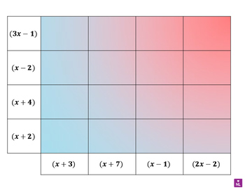 Expanding Binomials/Quadratics (Heat Map)