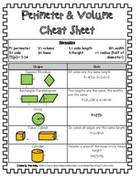 Expanding Math Reference Sheet Bundle