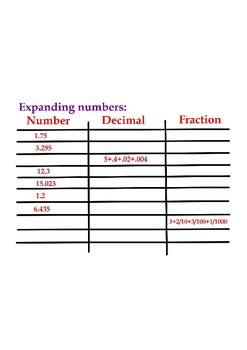 Expanding Numbers to Decimals and Fractions