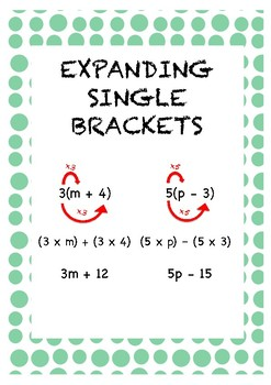 Expanding Single Bracket - Example Poster by Gold Mine