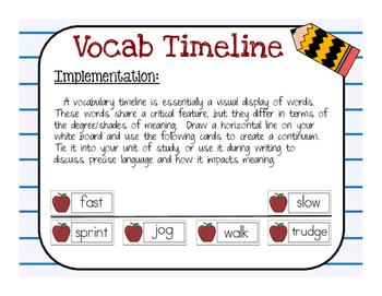 Expanding Vocabularies: Word Work Bundle {UPDATED}