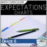 Expectations Charts for all Grade 6 Math Units - Ontario Curriculum