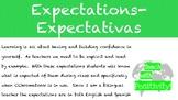 EDITABLE PPT Expectations Expectativas classroom chromeboo