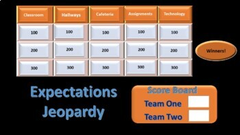 Expectations Jeopardy for Elementary Grades