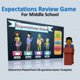 Expectations Jeopardy for Middle School