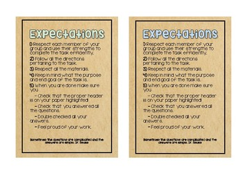 Expectations and Procedures Display - Groups