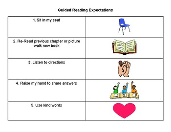 Expectations for Guided Reading