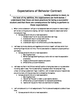 Expectations of Behavior Contract