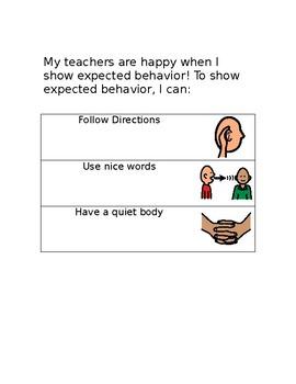 Expected Behavior Visual