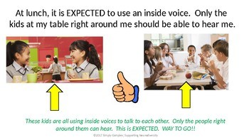 Expected Behavior in the Lunchroom
