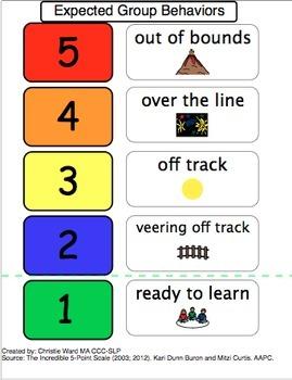 Expected Group Behaviors Lesson Plan PK-2