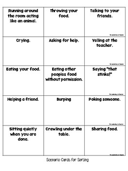 Expected & Unexpected Behavior File Folder- Eating in Lunch Room