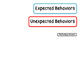 Expected & Unexpected Behavior File Folder- Performing at