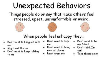 Expected/ Unexpected Behavior Posters