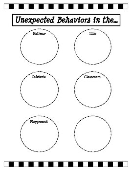 Expected/Unexpected Behaviors Worksheet