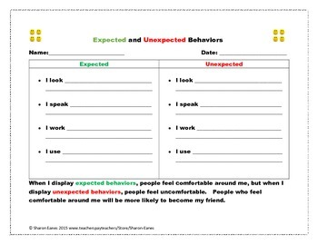Expected and Unexpected Behavior Chart