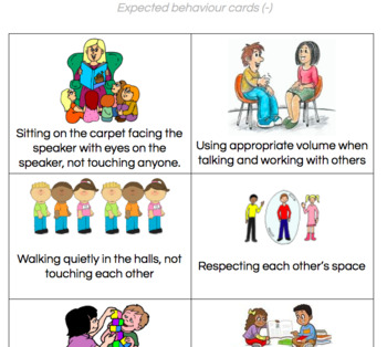 Back to School: Expected and Unexpected Behaviours