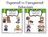 Expected vs Unexpected Behaviors Poster