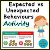Expected vs Unexpected Behaviours