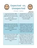 Expected vs. Unexpected scenarios