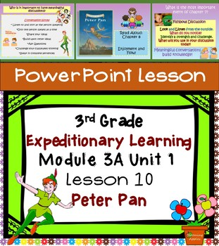 Expeditionary Learning 3rd Grade Power Point Lesson Module 3A Unit 1 Lesson 10