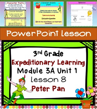 Expeditionary Learning 3rd Grade Power Point Lesson Module 3A Unit 1 Lesson 8