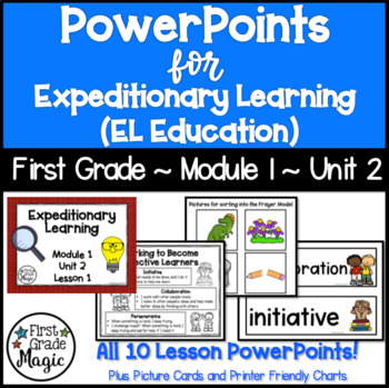 Expeditionary Learning (EL Education) Module 1 Unit 2 PowerPoints