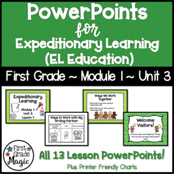 Expeditionary Learning (EL Education) Module 1 Unit 3 PowerPoints