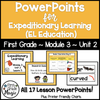 Expeditionary Learning (EL Education) Module 3 Unit 2 PowerPoints