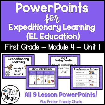 Expeditionary Learning EL Education Module 4 Unit 1 PowerPoints