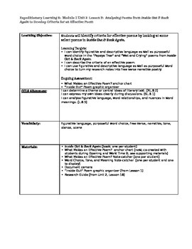 Expeditionary Learning ELA Grade 8 Module 1 Unit 3 Lessons 2-6