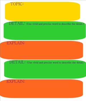 Expeditionary Learning Engage NY Module 1 Unit 3 Lesson 5 grade 3